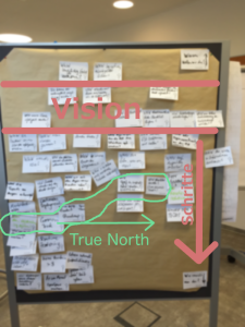 True North - Workshop example